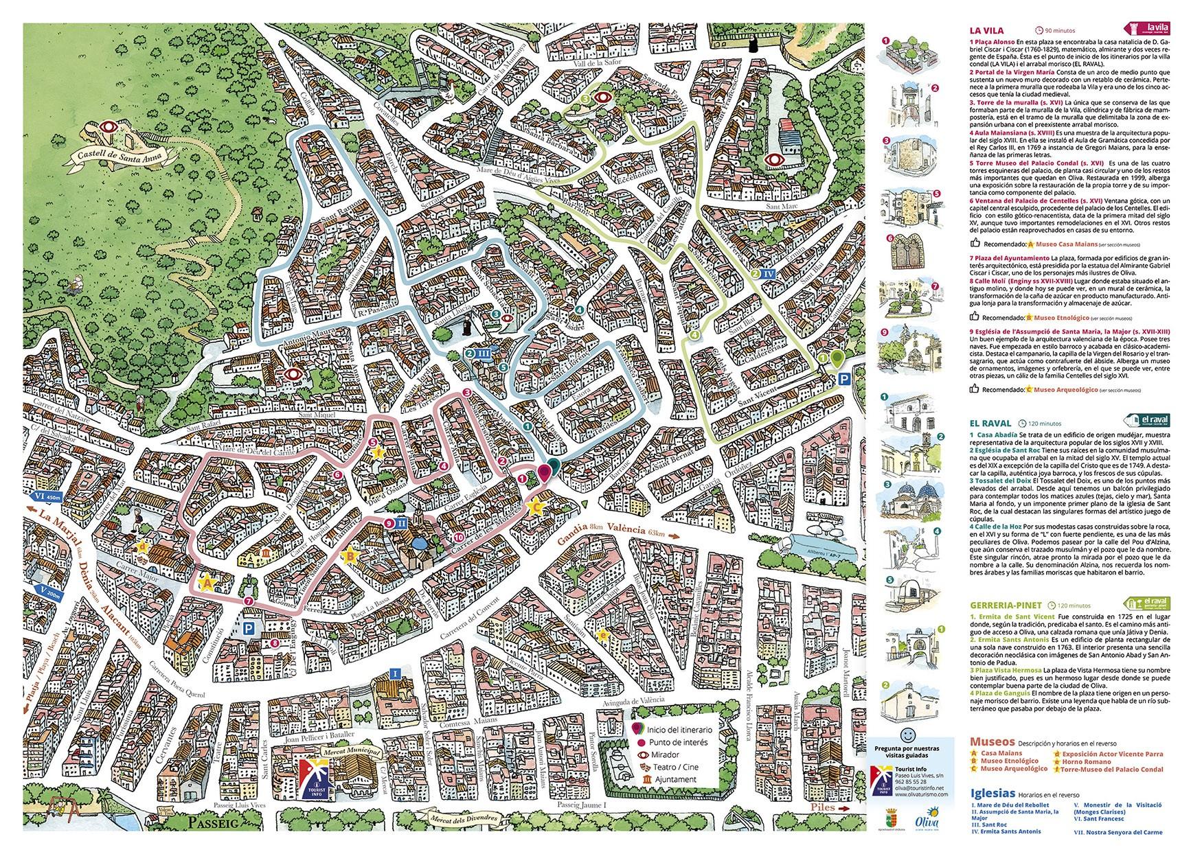 Plano de un mapa dibujado del Centro Histórico del municipio de Oliva en La Safor, Valencia. DIseño de mapas artesanales. Acuarela y tinta.